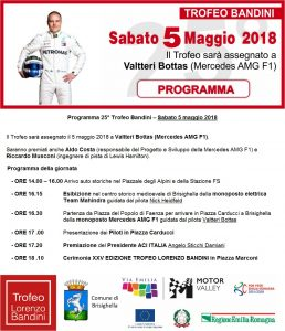 25° Trofeo Bandini